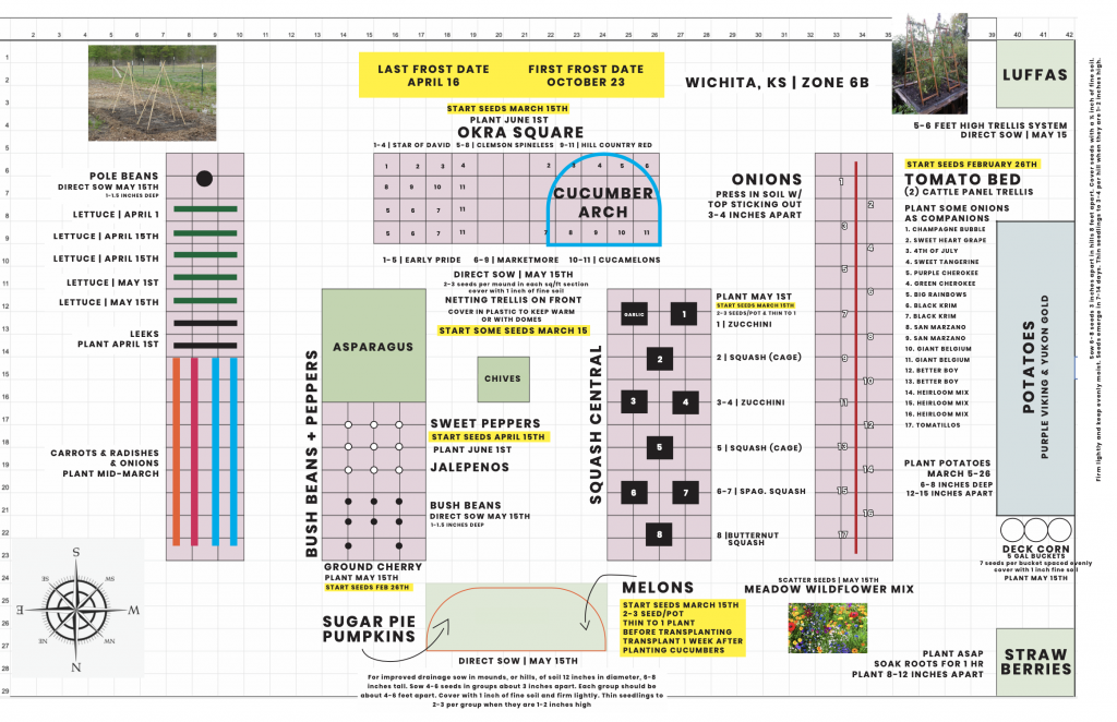 2021 garden layout planning