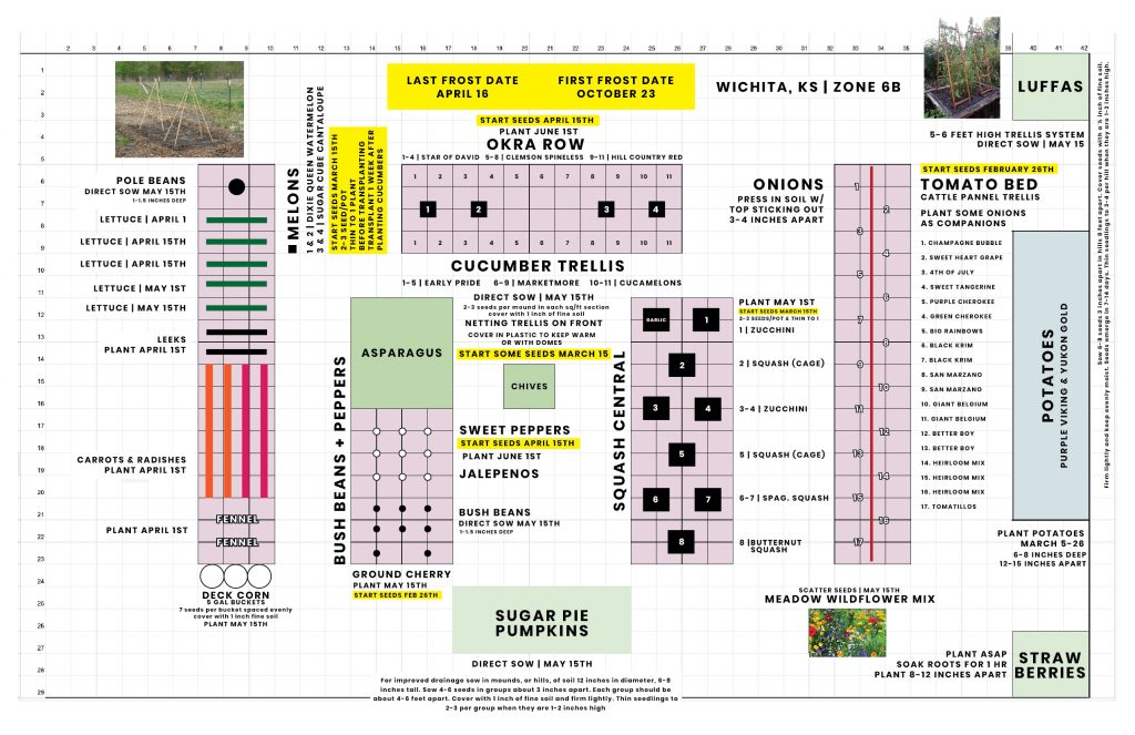 2021 garden plan